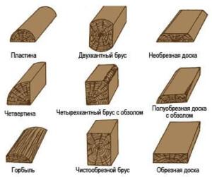 Классификация пиломатериалов